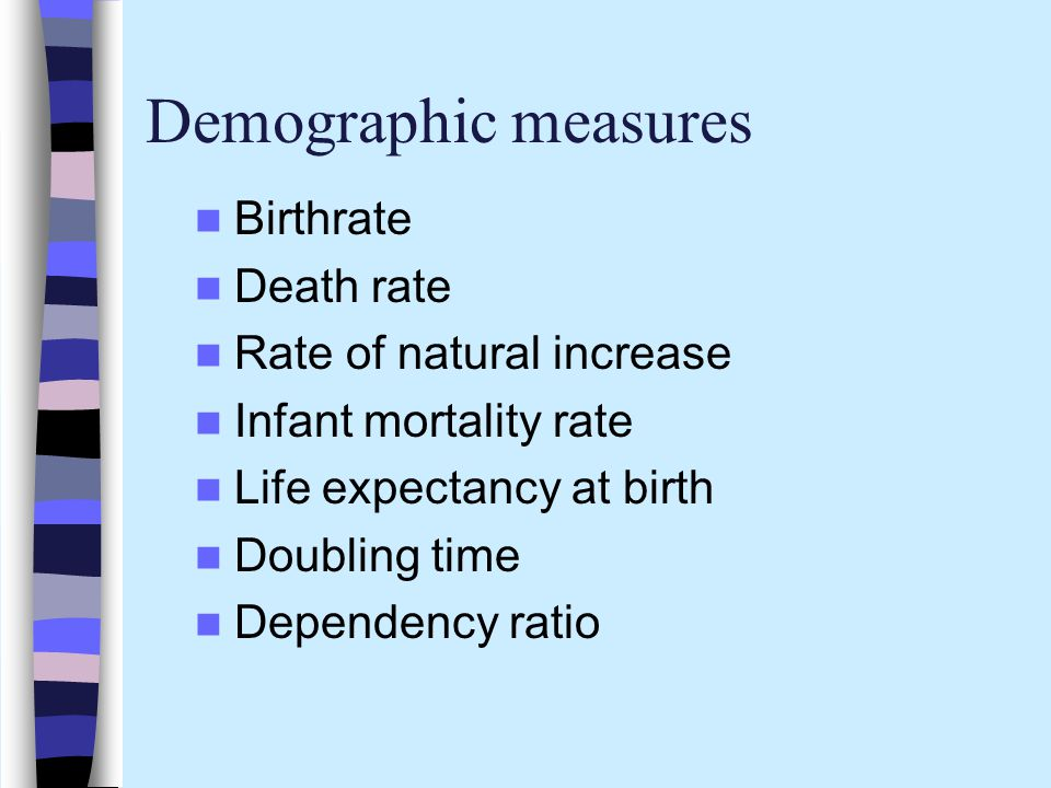 Demographic measures Birthrate Death rate Rate of natural increase