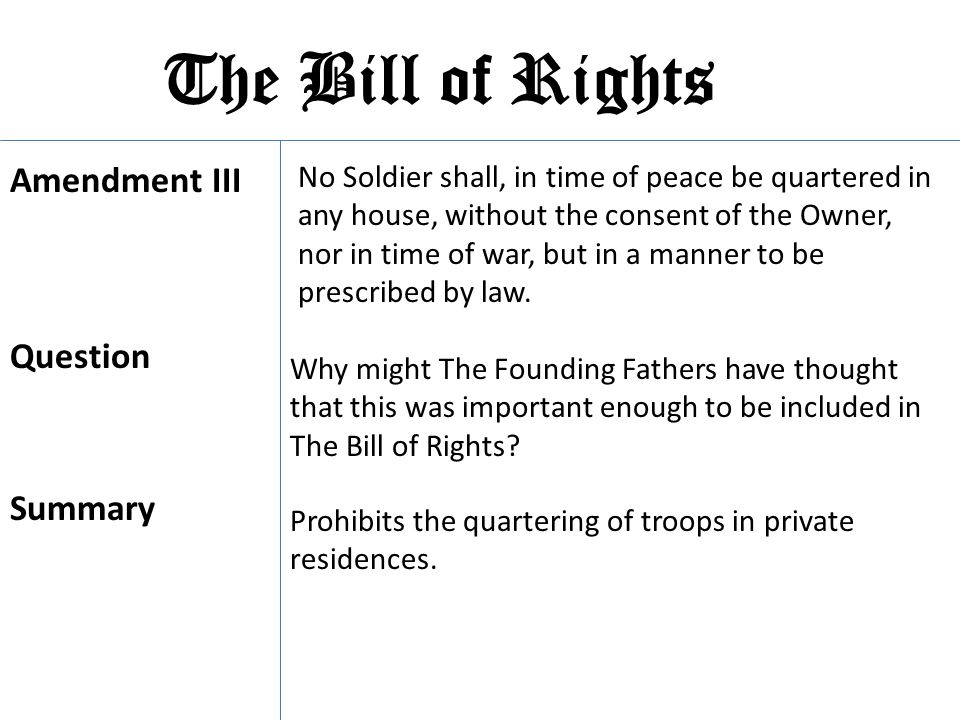 The Bill of Rights Amendment III Question Summary