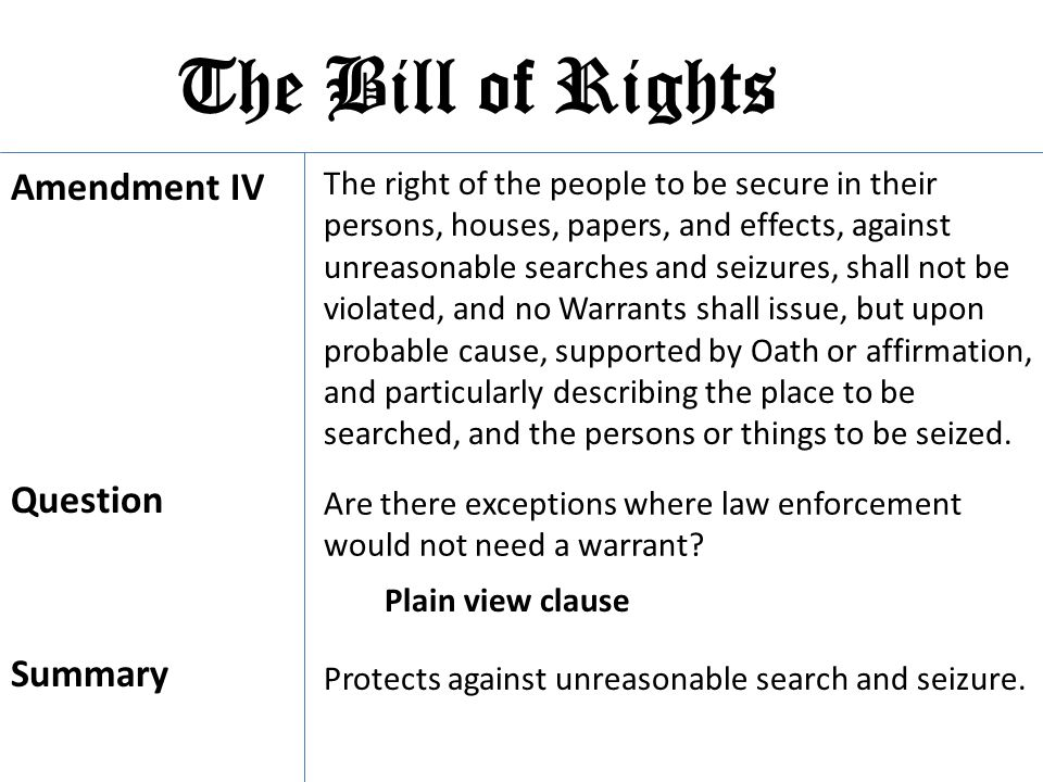 The Bill of Rights Amendment IV Question Summary