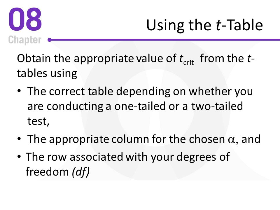 Using the t-Table Obtain the appropriate value of tcrit from the t-tables using.