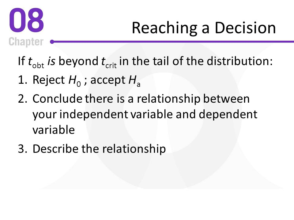 Reaching a Decision If tobt is beyond tcrit in the tail of the distribution: Reject H0 ; accept Ha.