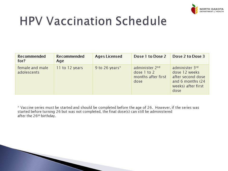 human papillomavirus vaccine ppt