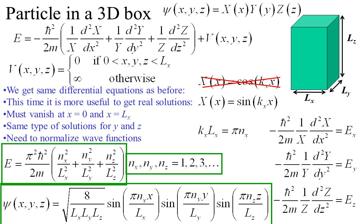 Particle in a 3D box Lz We get same differential equations as before: