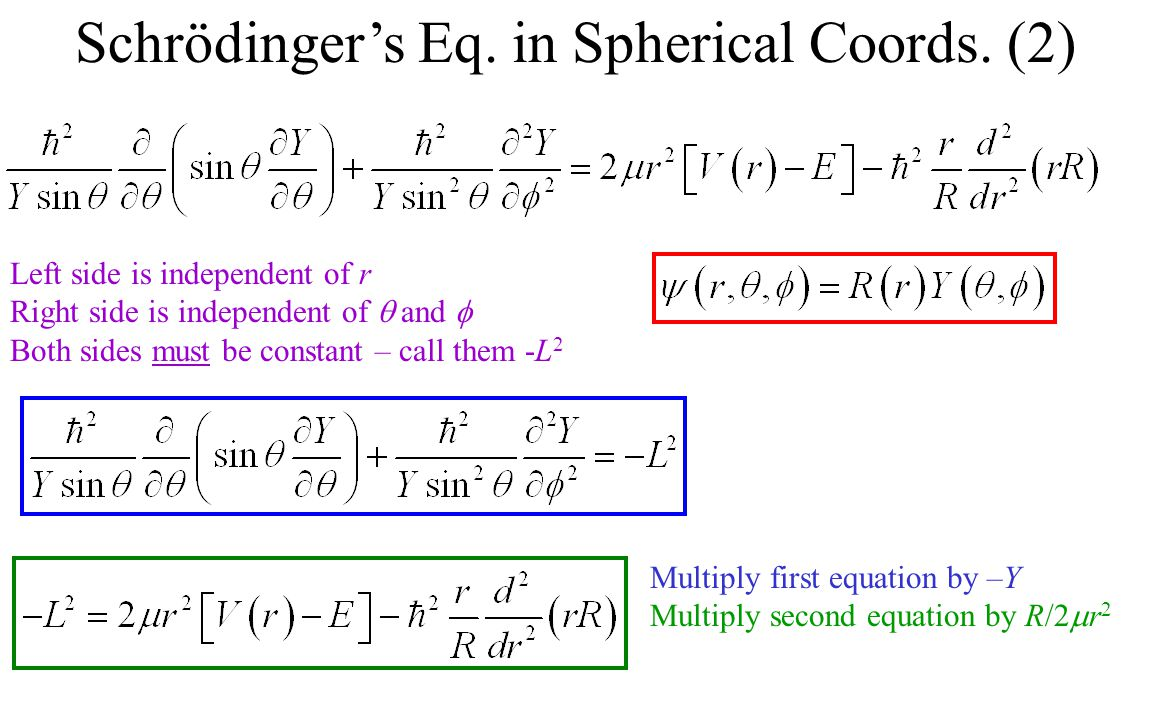 Schrödinger's Eq. in Spherical Coords. (2)