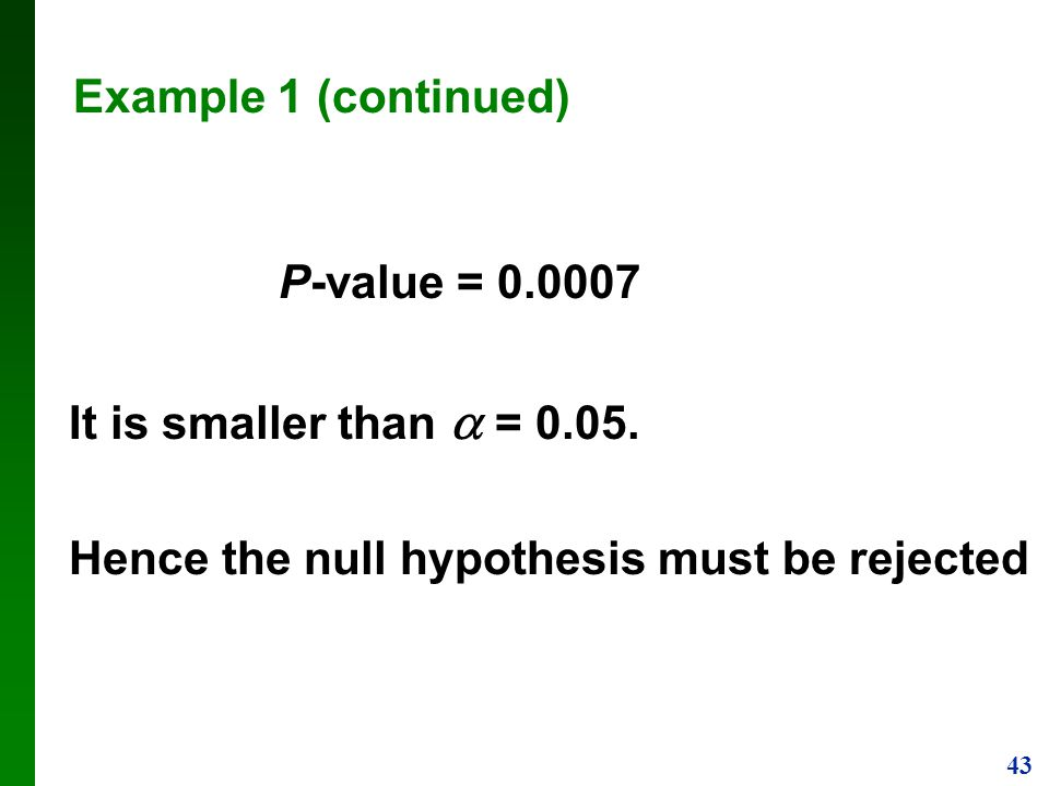 Hence the null hypothesis must be rejected