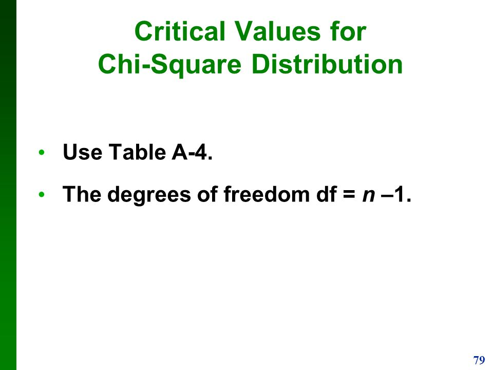 Critical Values for Chi-Square Distribution