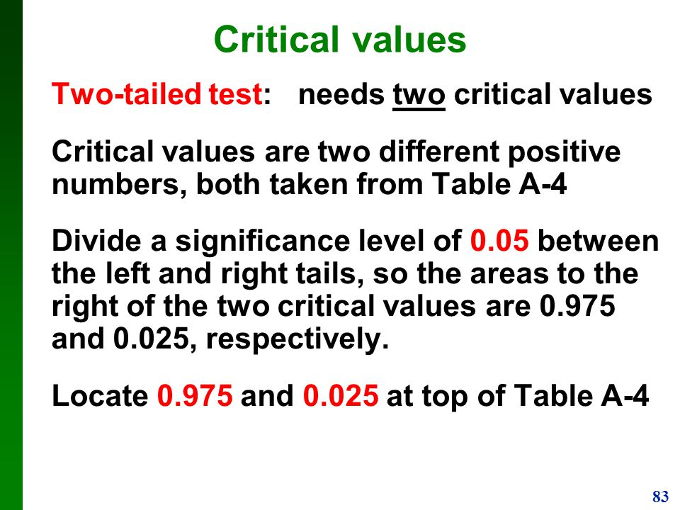 Critical values Two-tailed test: needs two critical values