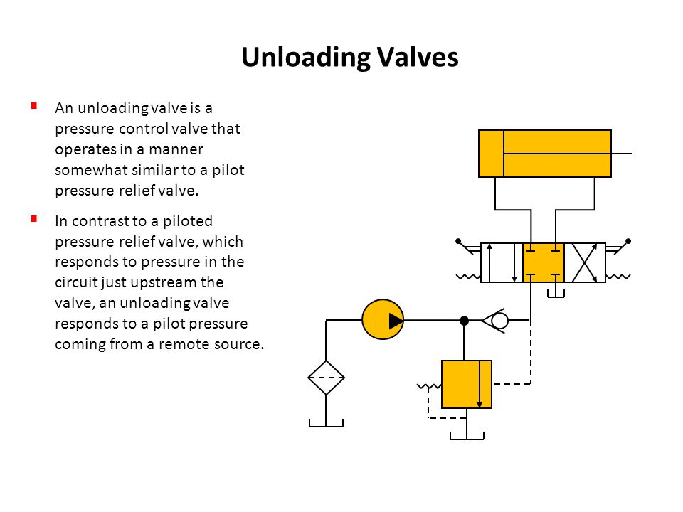 Upstream Hydraulic Relief Valve Schematic Electrical Work Wiring