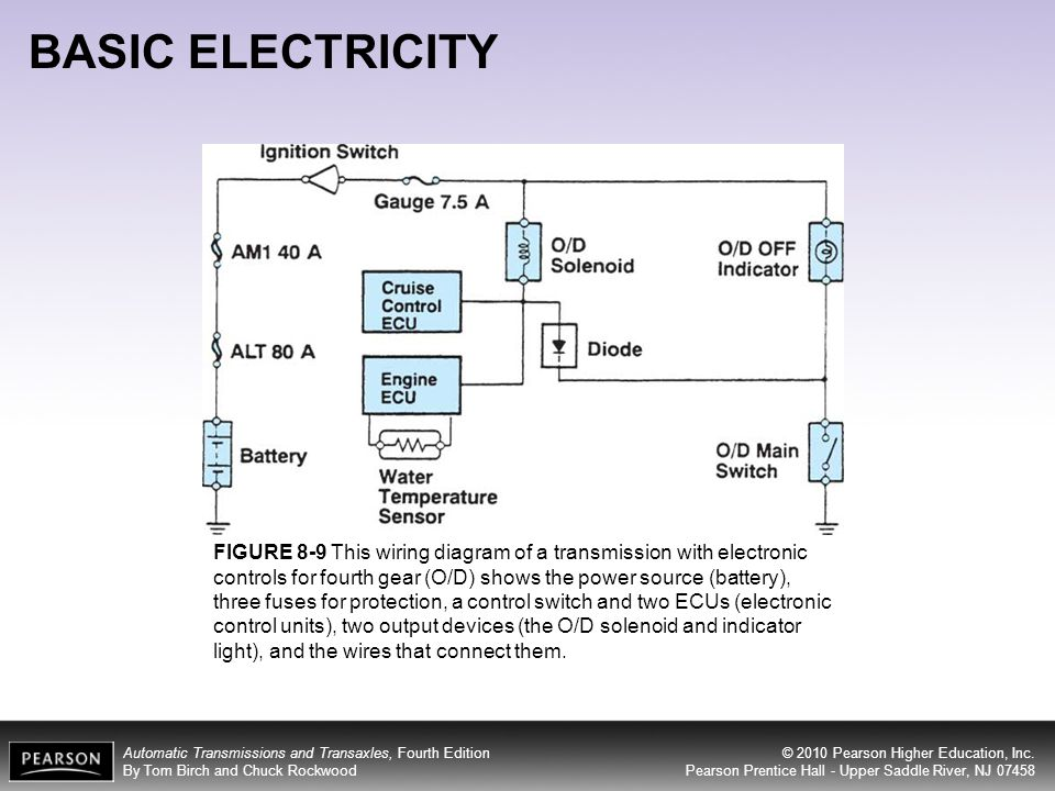 Groovy Dcc Wiring Diagrams Figure 8 Wiring Diagram Tutorial Wiring Digital Resources Minagakbiperorg