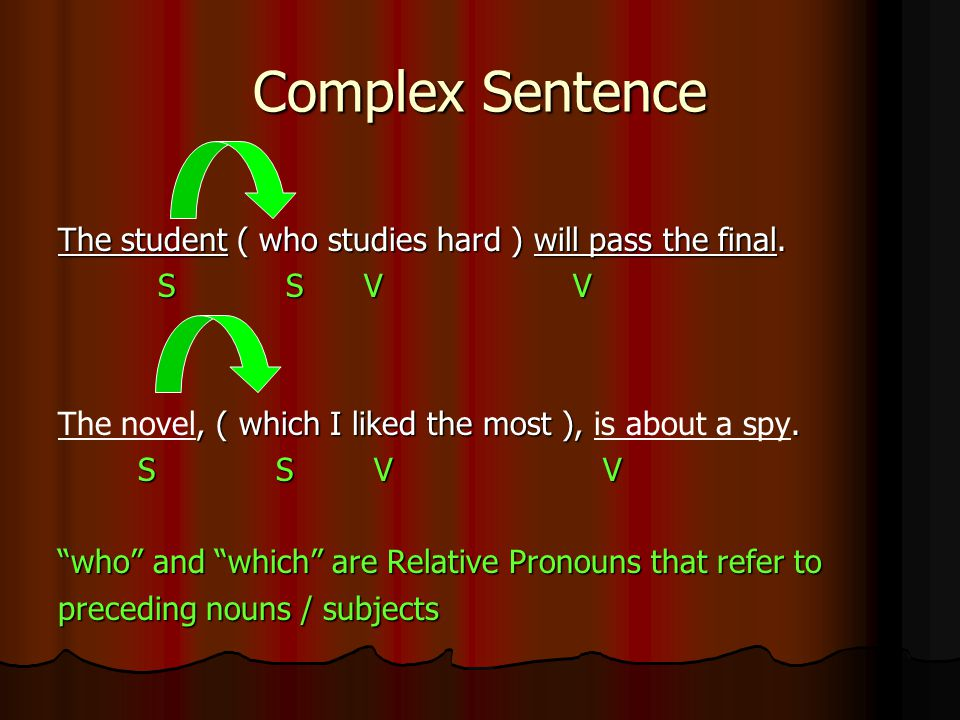 Complex Sentence The student ( who studies hard ) will pass the final.