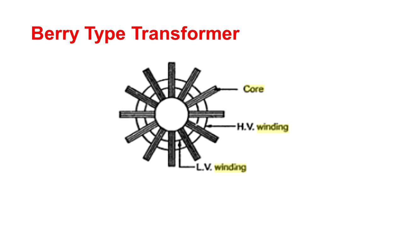 """berry type transformer picture માટે છબી પરિણામ"""""""