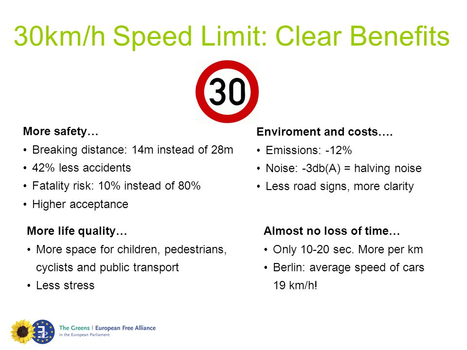 30km/h Speed Limit: Clear Benefits