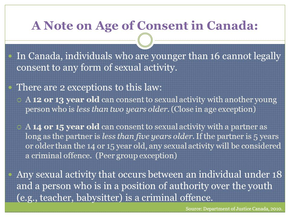 Age limits for dating in canada