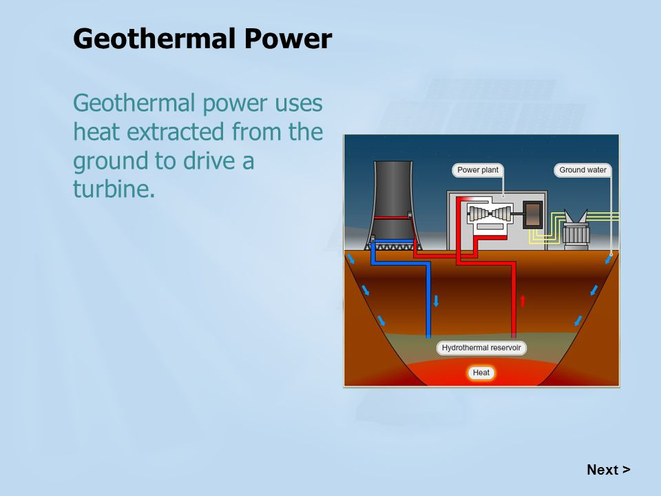 Geothermal Power Geothermal power uses heat extracted from the ground to drive a turbine. Next >