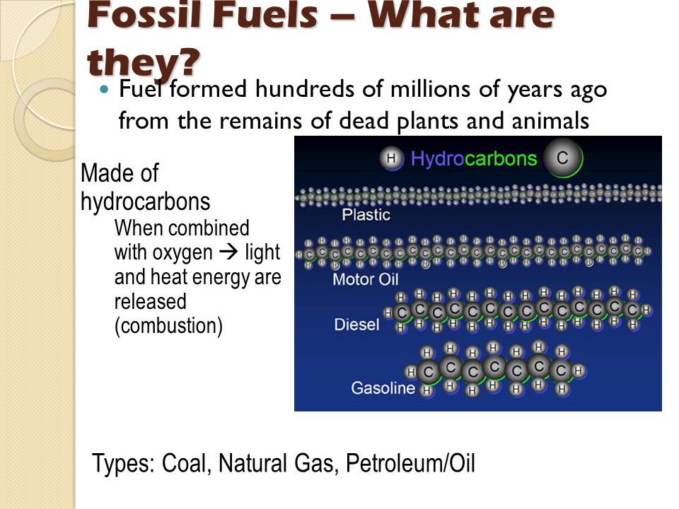 Fossil Fuels – What are they