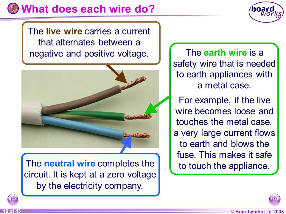 KS4 Physics Mains Electricity. - ppt video online download