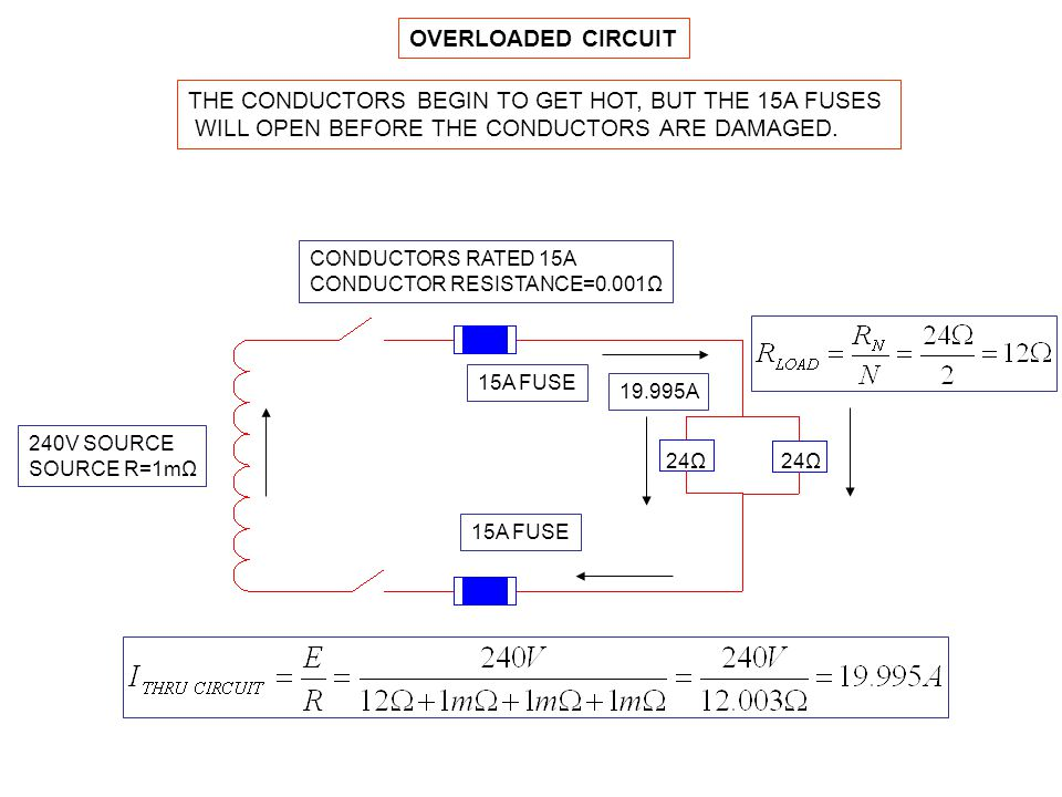 DAY 17 CHAPTER 28 OVERCURRENT PROTECTION FUSES AND CIRCUIT