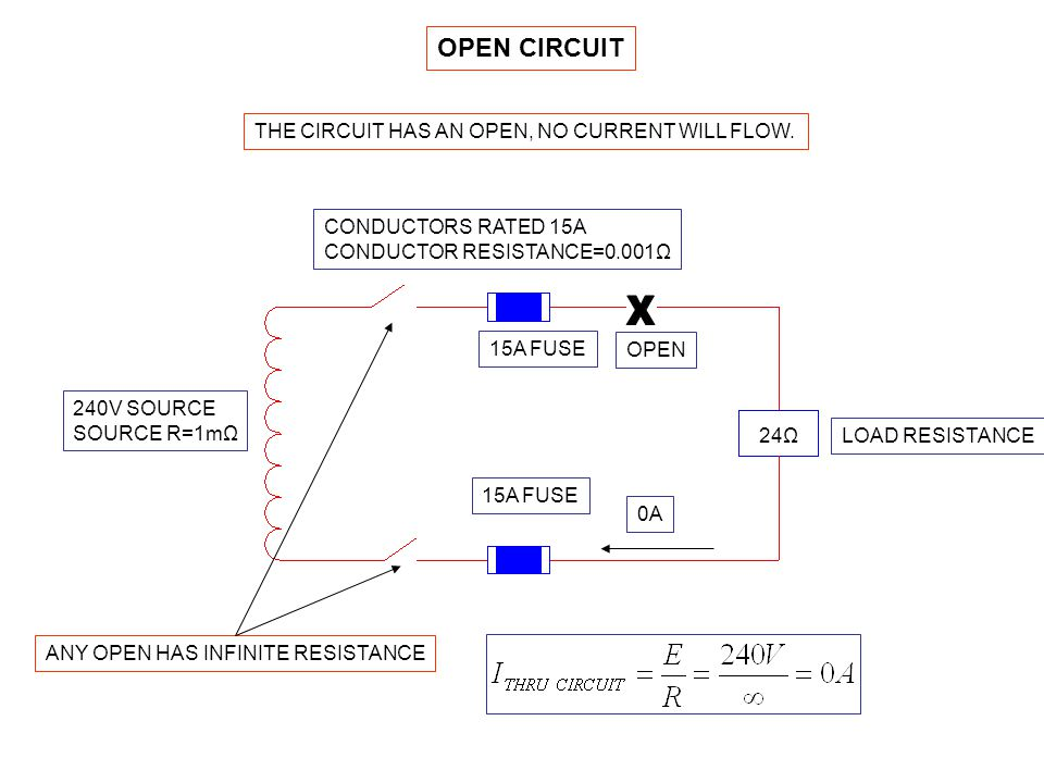 day 17 chapter 28 overcurrent protection fuses and circuit breakers rh slideplayer com