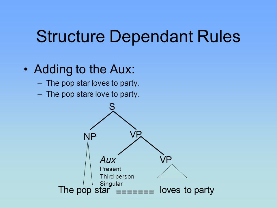 Structure Dependant Rules