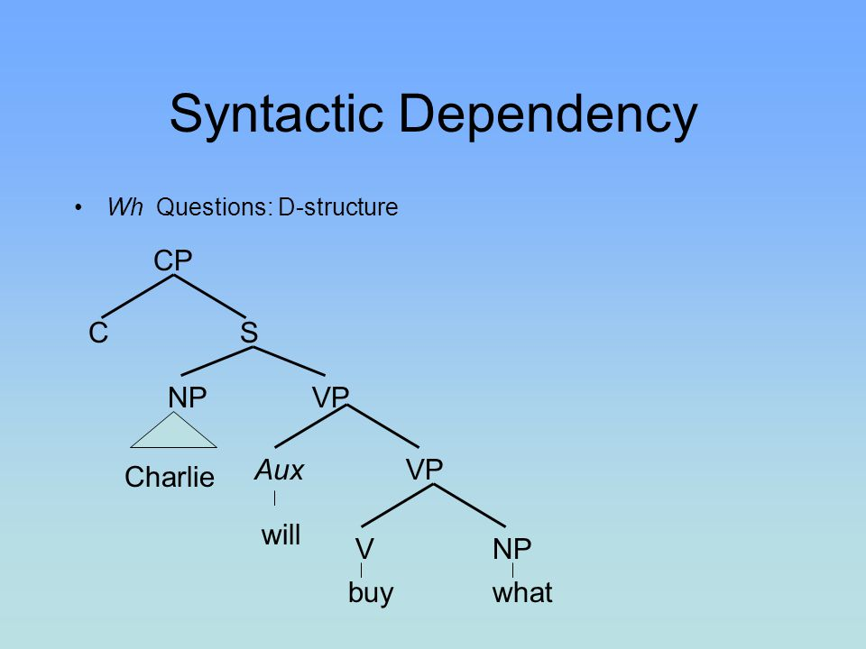 Syntactic Dependency CP C S NP VP Aux VP Charlie will V NP buy what