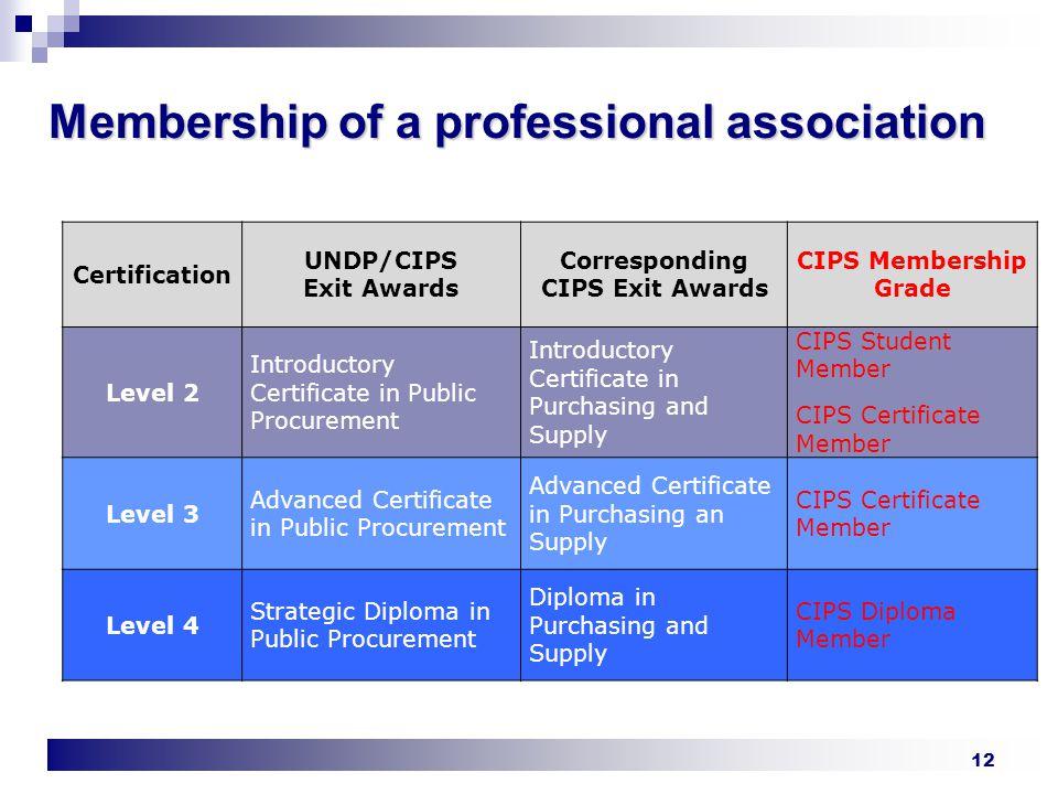 Procurement Certification Who Needs It Ppt Video Online Download