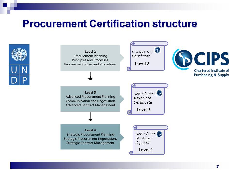 Procurement Certification – Who needs it? - ppt video online download