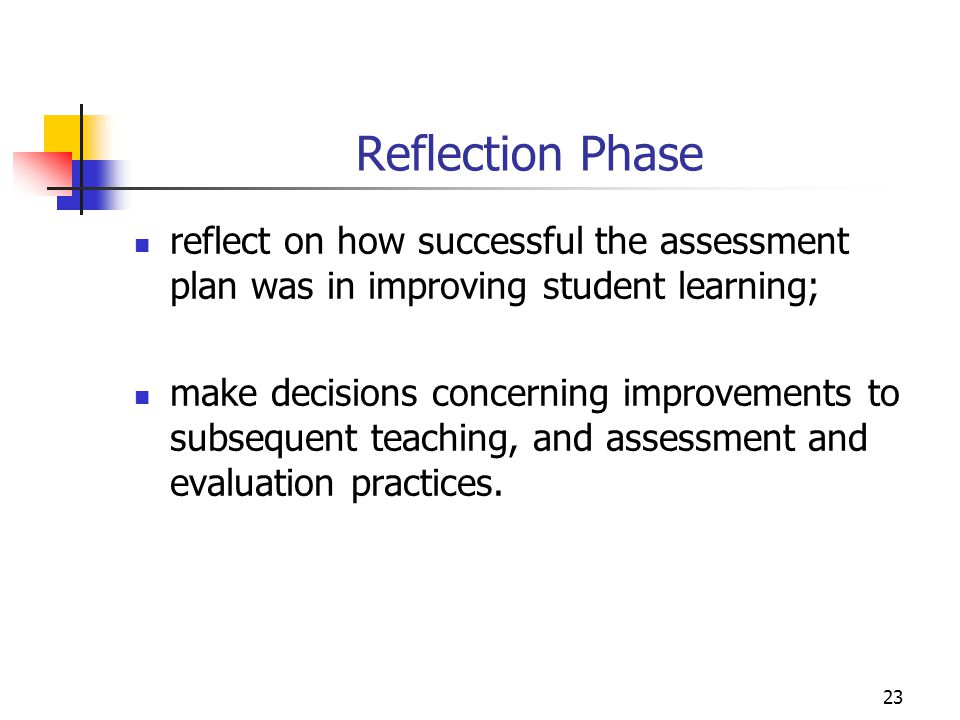 Reflection Phase reflect on how successful the assessment plan was in improving student learning;