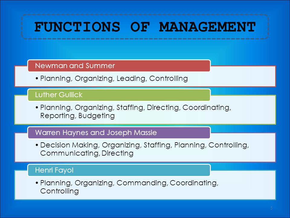 leading and controlling in management pdf