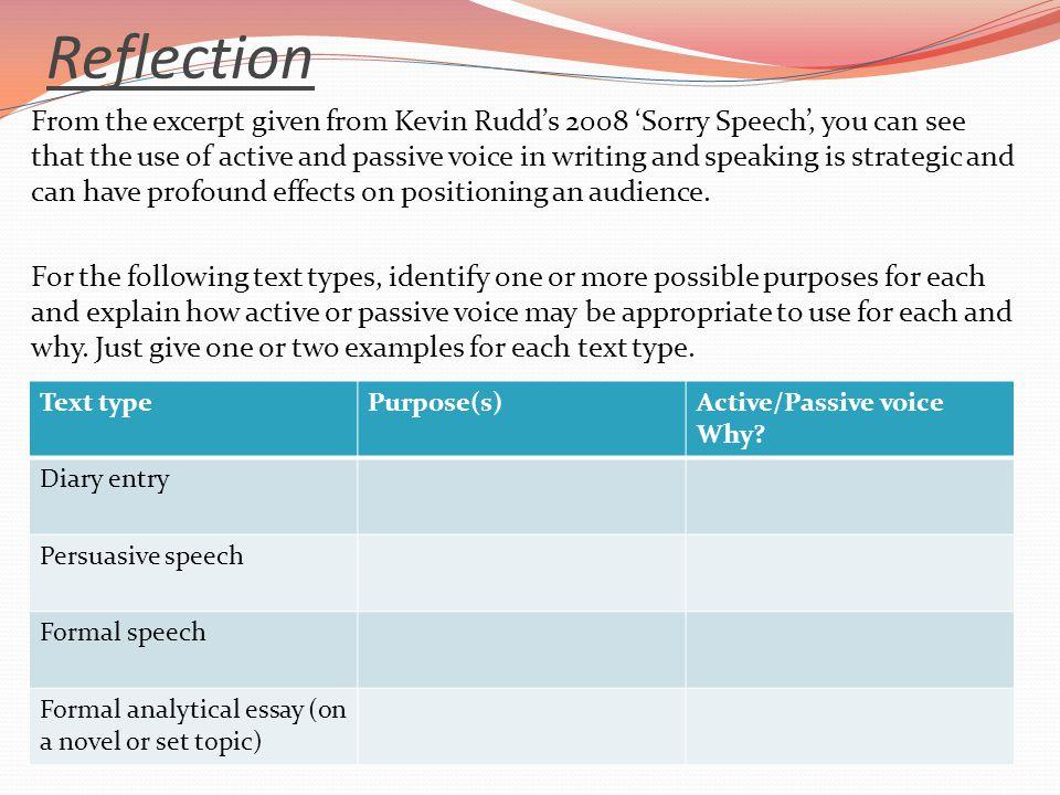 ideas for write an essay hobby