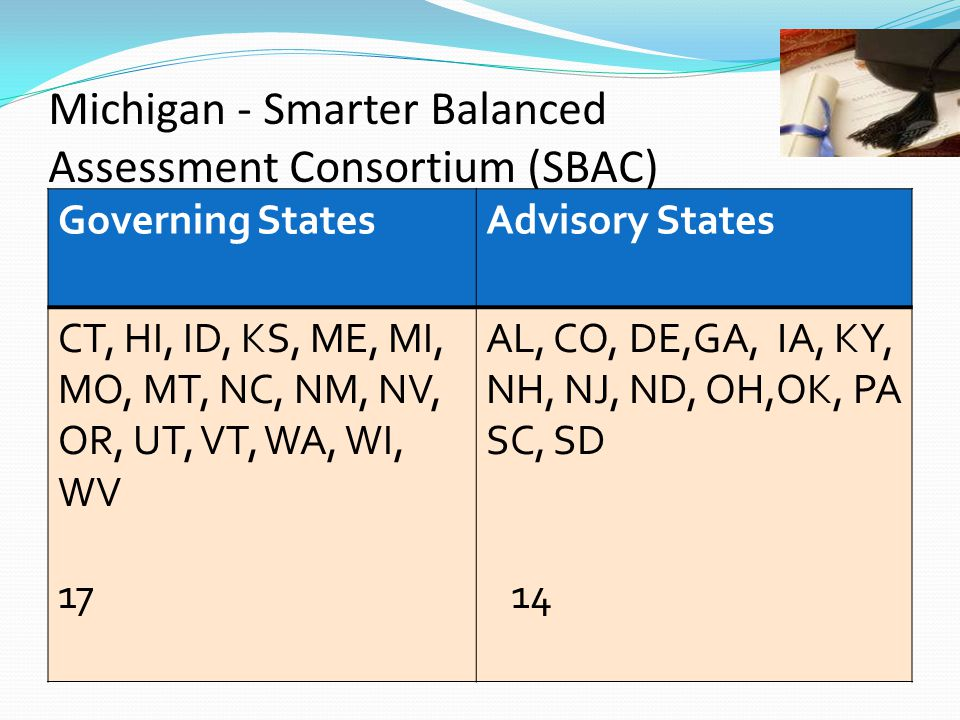 Michigan - Smarter Balanced Assessment Consortium (SBAC)