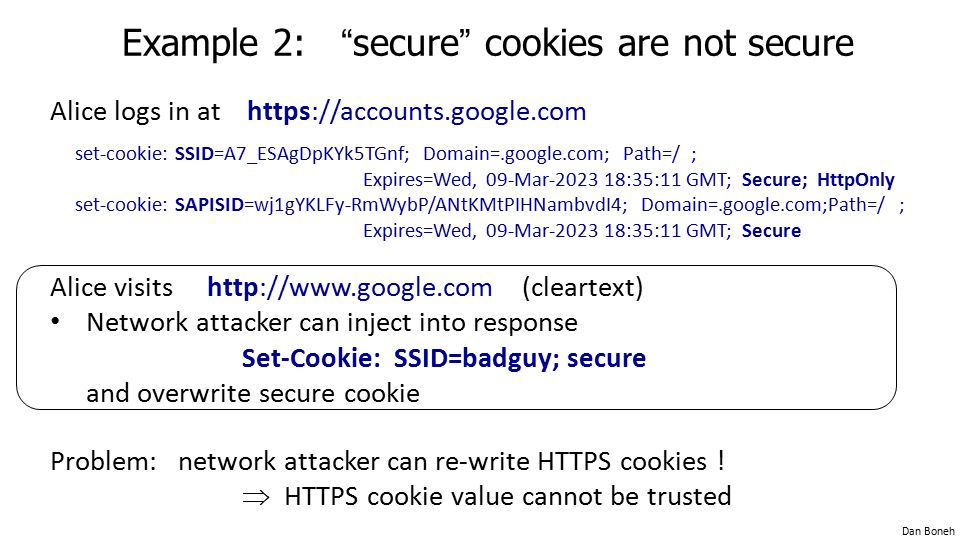 Example 2: secure cookies are not secure