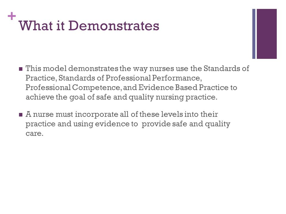 Model Of Professional Nursing Practice Regulation Ppt Video Online
