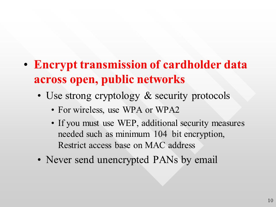 Encrypt transmission of cardholder data across open, public networks