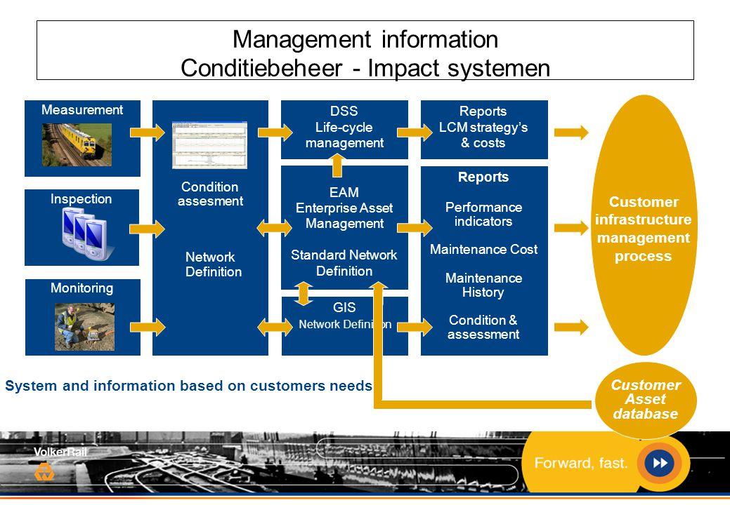 enterprise process management group - 1039×720
