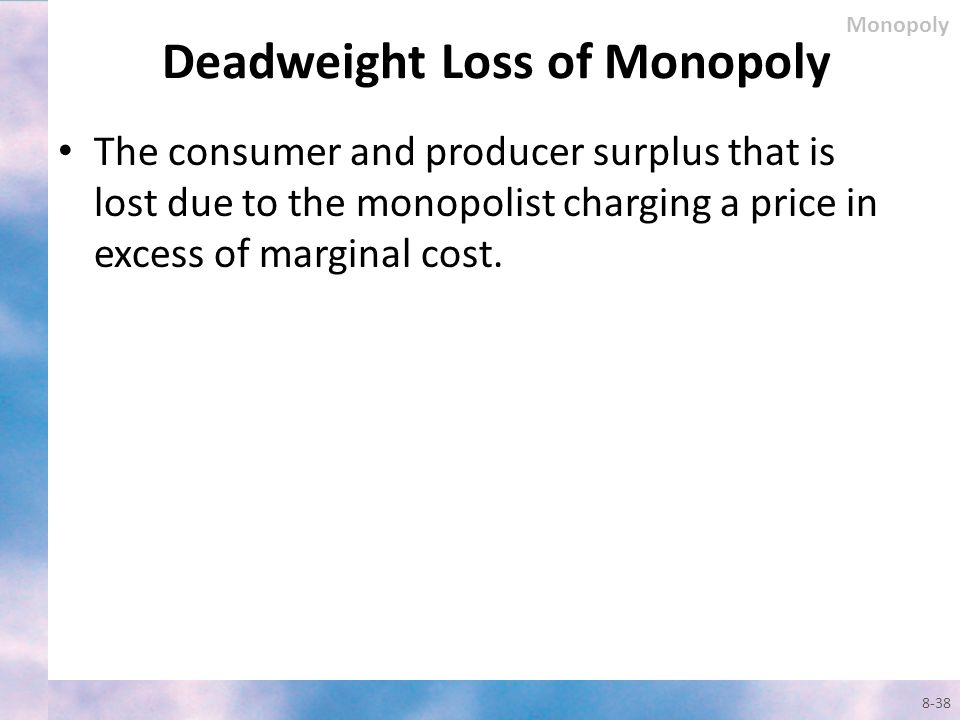 Deadweight Loss of Monopoly