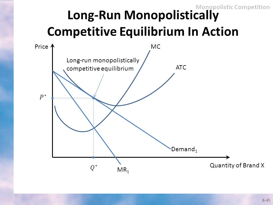 Long-Run Monopolistically Competitive Equilibrium In Action