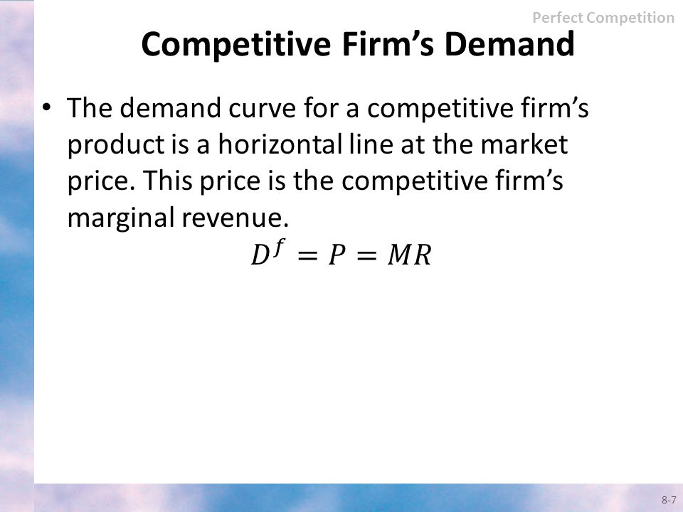 Competitive Firm's Demand