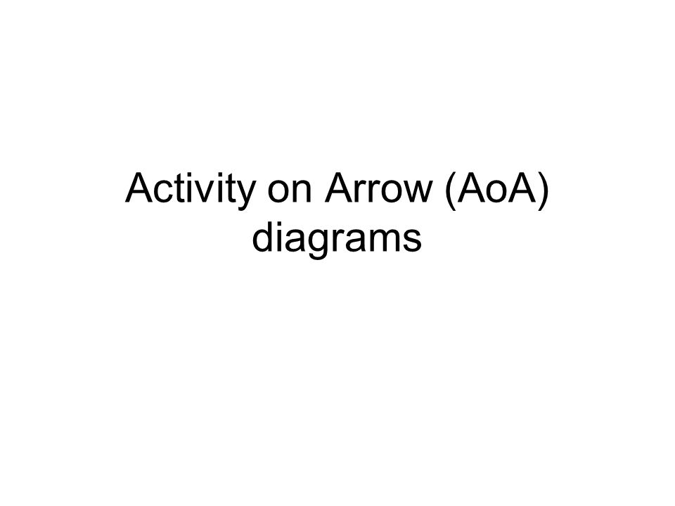 Drawing Aoa And Aon Networks Ppt Video Online Download