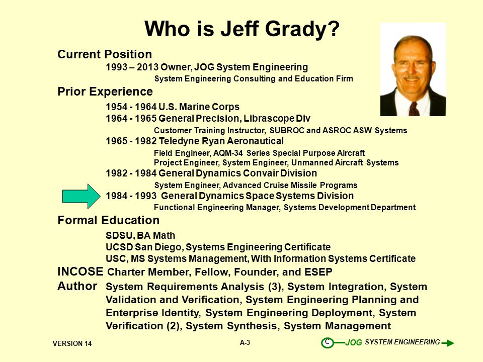 A History of INCOSE Presented by JOG System Engineering For - ppt ...
