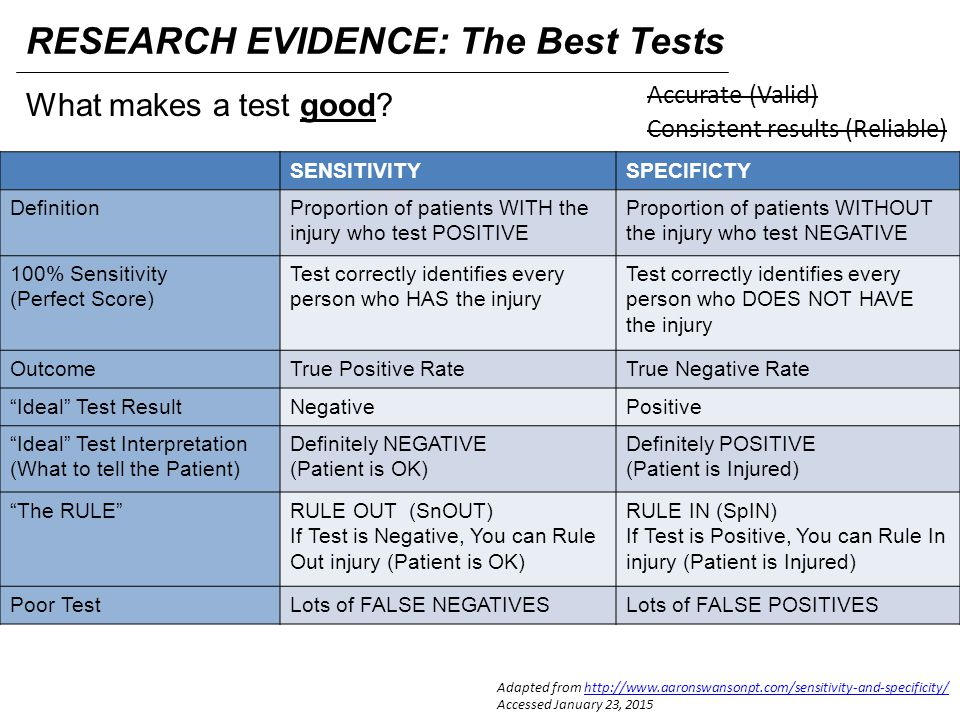 RESEARCH EVIDENCE: The Best Tests