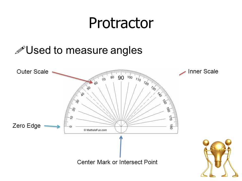 Protractor Used to measure angles Outer Scale Inner Scale Zero Edge