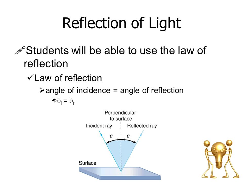 Reflection of Light Students will be able to use the law of reflection