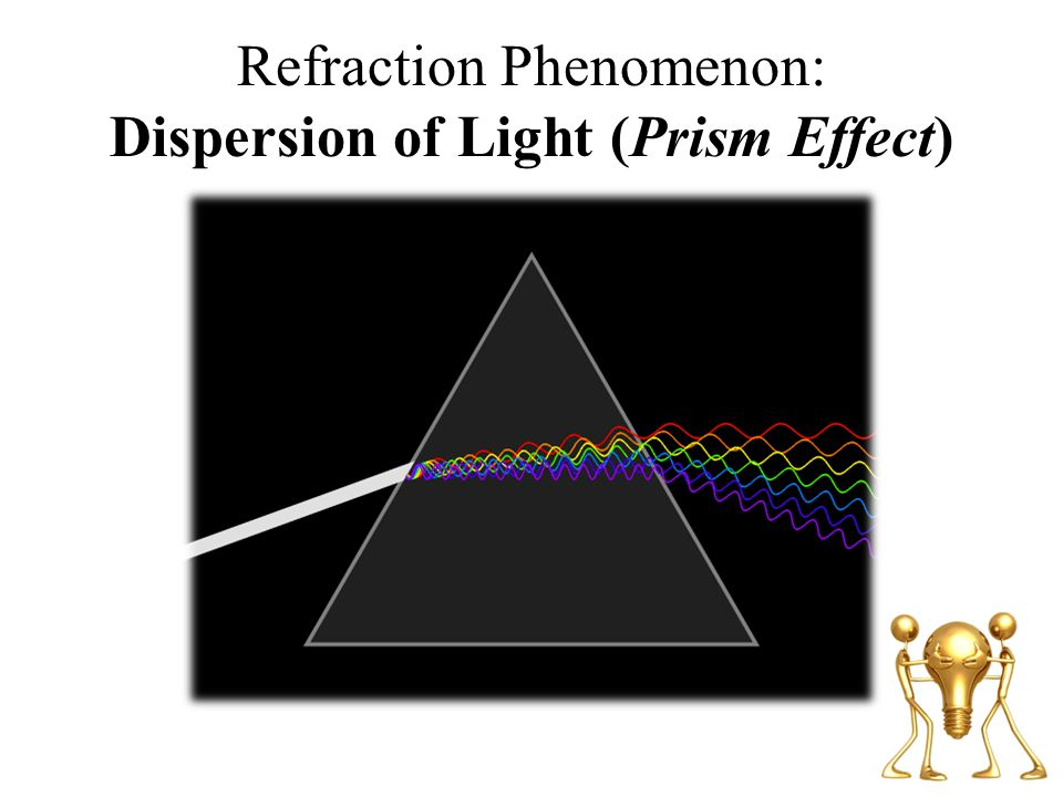 Refraction Phenomenon: Dispersion of Light (Prism Effect)