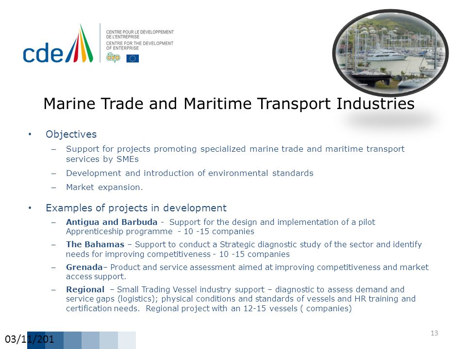 Marine Trade and Maritime Transport Industries