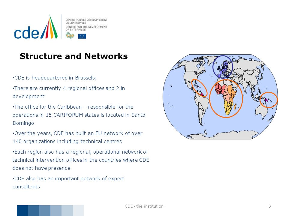 Structure and Networks