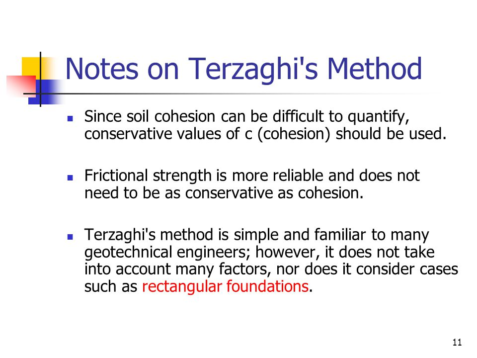 Notes on Terzaghi s Method