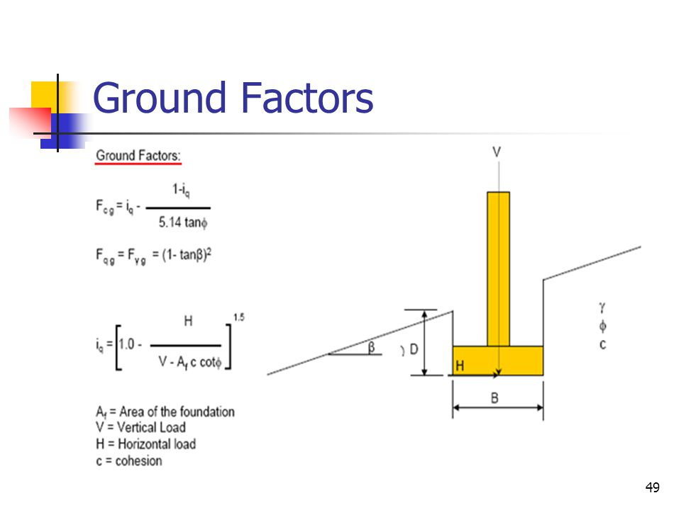 Ground Factors