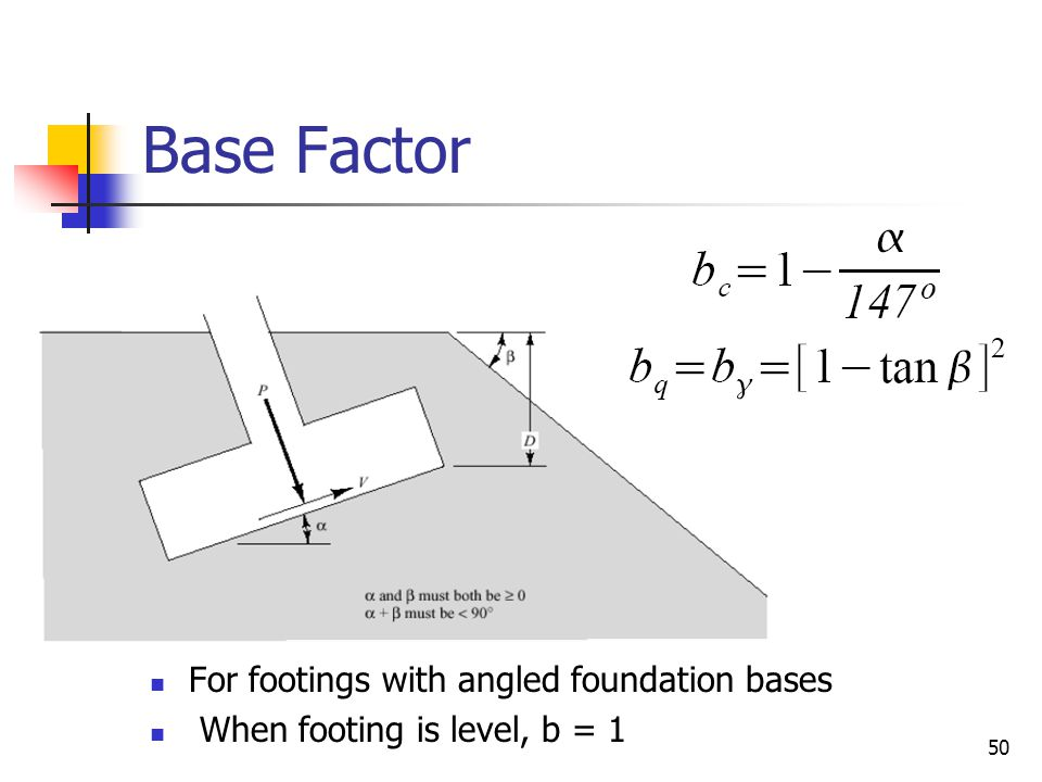 Base Factor For footings with angled foundation bases