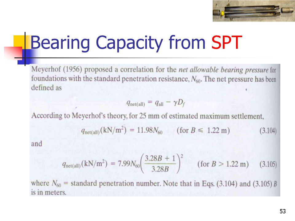 Bearing Capacity from SPT