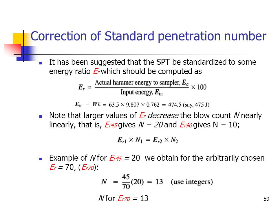 Correction of Standard penetration number